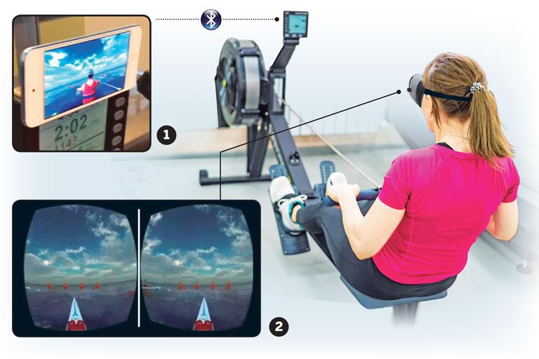1) Se conecta por medio de Bluetooth a máquinas de remo y equipos para esquiar; se acompaña con unos visores de realidad virtual diseñados para este proyecto, los cuales 2) crean espacios inmersivos para que quien entrena sienta que se encuentra remando en una embarcación sobre el agua o esquiando en la nieve.