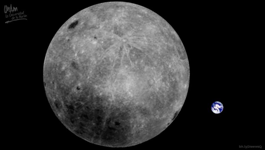 fija luna tierra