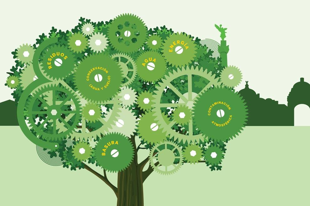 Iniciativa para avanzar hacia la sustentabilidad de CDMX - Gaceta UNAM